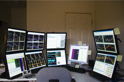 How to set up trading system